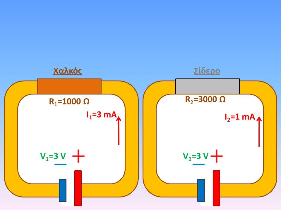V1=3 VV1=3 V ΧαλκόςΣίδερο R 1 =1000 Ω R 2 =3000 Ω Ι 1 =3 mA Ι 2 =1 mA
