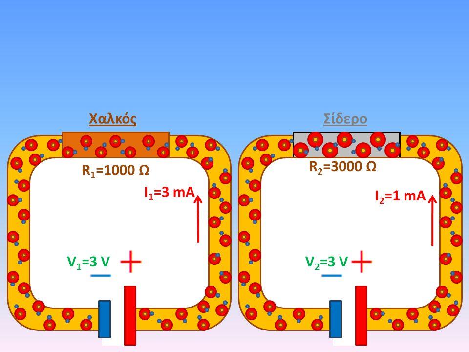 ΧαλκόςΣίδερο R 1 =1000 Ω R 2 =3000 Ω V1=3 VV1=3 VV 2 =3 V Ι 1 =3 mA Ι 2 =1 mA