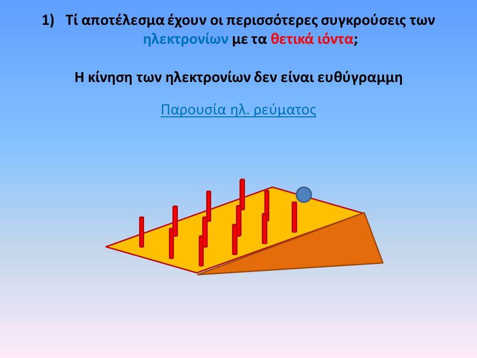 1)Τί αποτέλεσμα έχουν οι περισσότερες συγκρούσεις των ηλεκτρονίων με τα θετικά ιόντα; Η κίνηση των ηλεκτρονίων δεν είναι ευθύγραμμη Παρουσία ηλ.