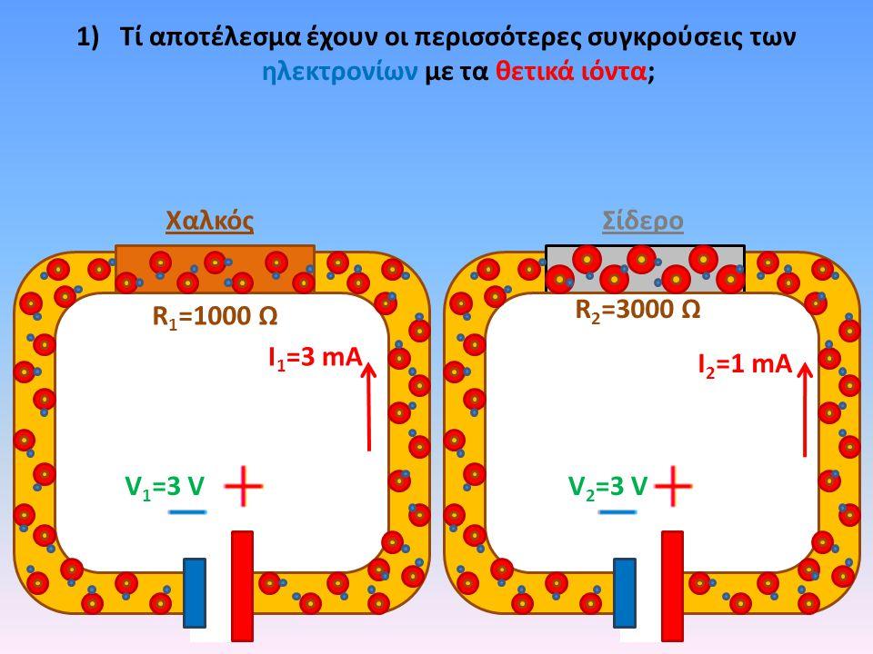 1)Τί αποτέλεσμα έχουν οι περισσότερες συγκρούσεις των ηλεκτρονίων με τα θετικά ιόντα; ΧαλκόςΣίδερο R 1 =1000 Ω R 2 =3000 Ω V1=3 VV1=3 VV 2 =3 V Ι 1 =3 mA Ι 2 =1 mA
