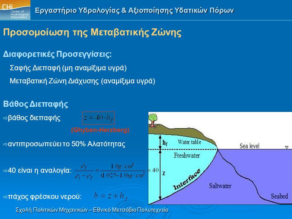 Εργαστήριο Υδρολογίας & Αξιοποίησης Υδατικών Πόρων Σχολή Πολιτικών Μηχανικών – Εθνικό Μετσόβιο Πολυτεχνείο Προσομοίωση της Μεταβατικής Ζώνης Διαφορετι