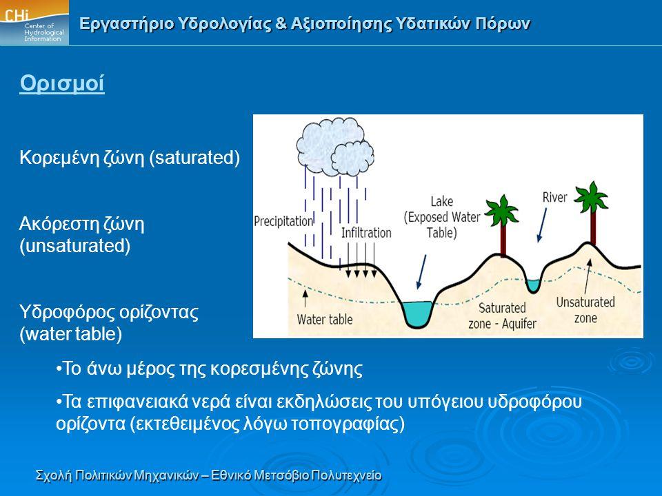 Εργαστήριο Υδρολογίας & Αξιοποίησης Υδατικών Πόρων Σχολή Πολιτικών Μηχανικών – Εθνικό Μετσόβιο Πολυτεχνείο Το άνω μέρος της κορεσμένης ζώνης Τα επιφαν