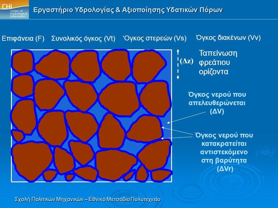 Εργαστήριο Υδρολογίας & Αξιοποίησης Υδατικών Πόρων Σχολή Πολιτικών Μηχανικών – Εθνικό Μετσόβιο Πολυτεχνείο Συνολικός όγκος (Vt) Όγκος διακένων (Vv) Τα