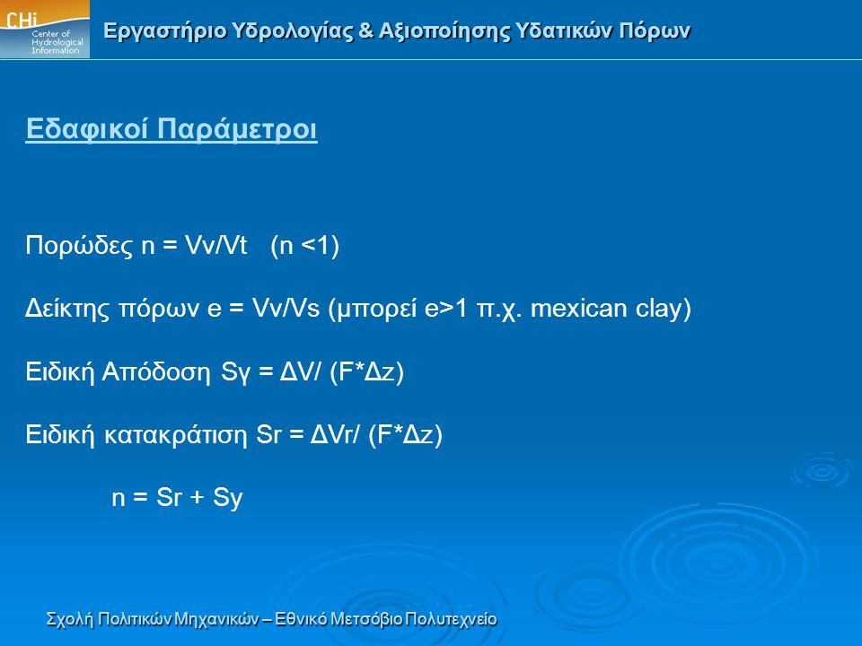 Εργαστήριο Υδρολογίας & Αξιοποίησης Υδατικών Πόρων Σχολή Πολιτικών Μηχανικών – Εθνικό Μετσόβιο Πολυτεχνείο Εδαφικοί Παράμετροι Πορώδες n = Vv/Vt (n <1