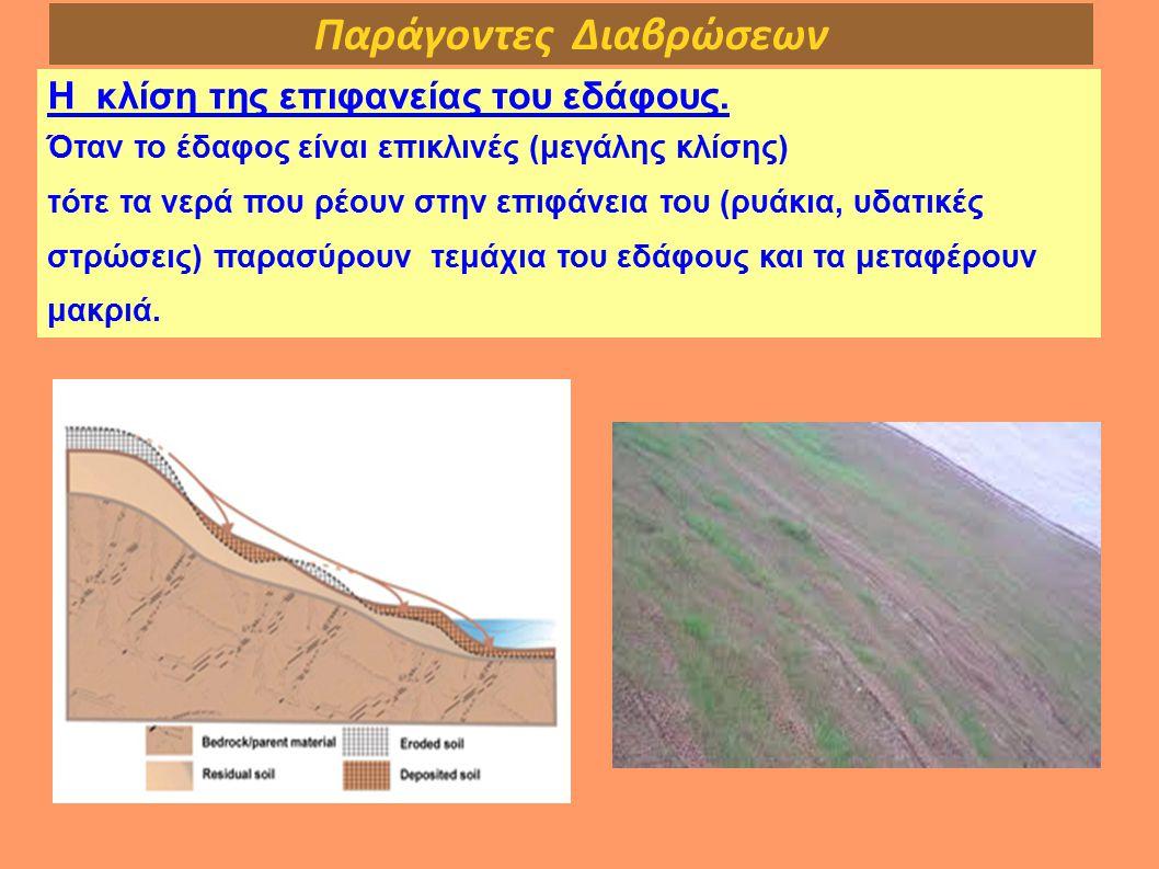 Παράγοντες Διαβρώσεων Η κλίση της επιφανείας του εδάφους. Όταν το έδαφος είναι επικλινές (μεγάλης κλίσης) τότε τα νερά που ρέουν στην επιφάνεια του (ρ