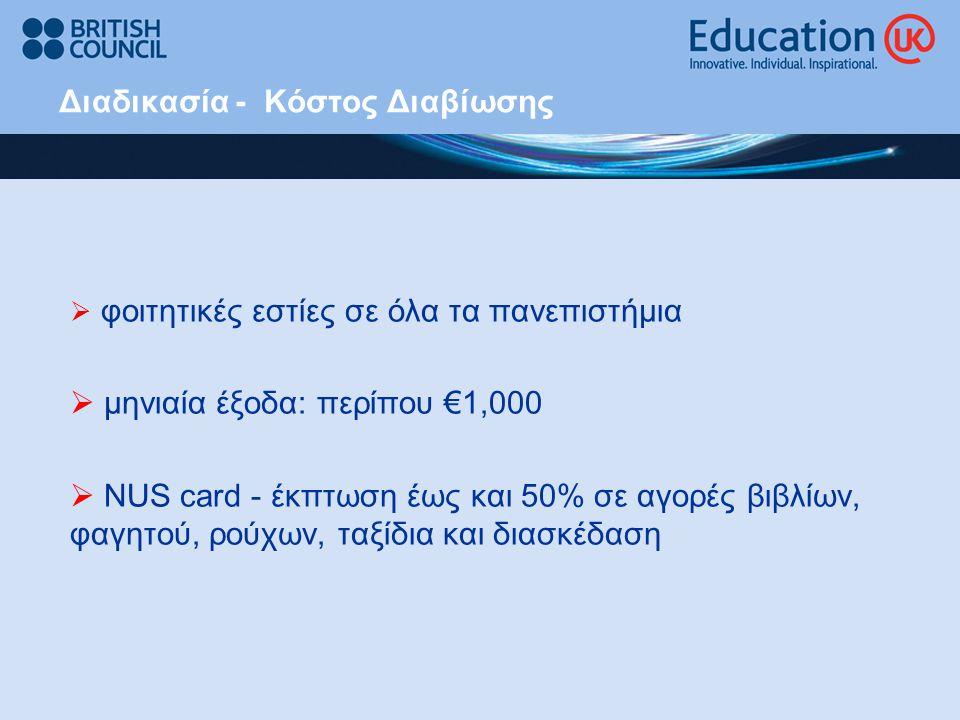 Διαδικασία - Κόστος Διαβίωσης  φοιτητικές εστίες σε όλα τα πανεπιστήμια  μηνιαία έξοδα: περίπου €1,000  NUS card - έκπτωση έως και 50% σε αγορές βι