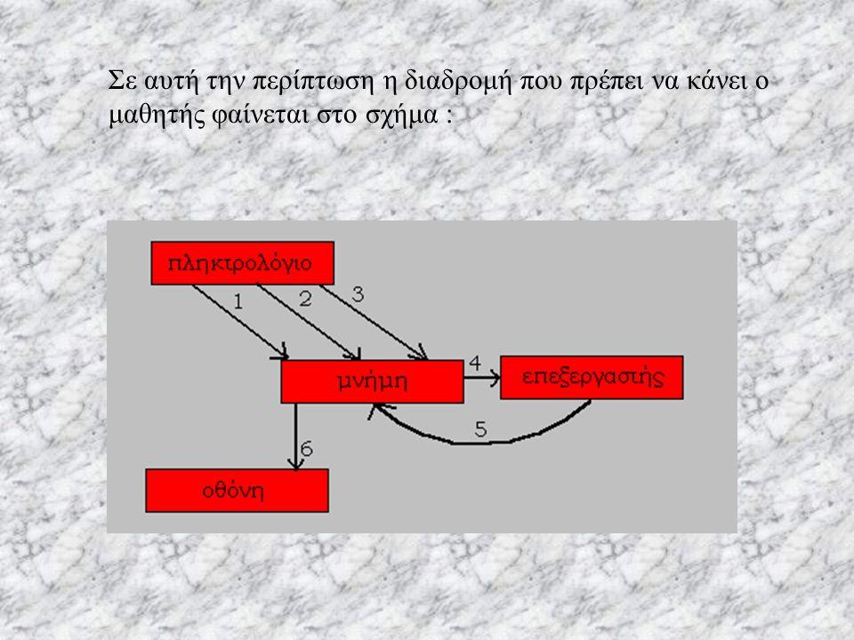 Σε αυτή την περίπτωση η διαδρομή που πρέπει να κάνει ο μαθητής φαίνεται στο σχήμα :