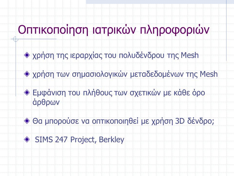 Οπτικοποίηση ιατρικών πληροφοριών χρήση της ιεραρχίας του πολυδένδρου της Μesh χρήση των σημασιολογικών μεταδεδομένων της Mesh Εμφάνιση του πλήθους τω