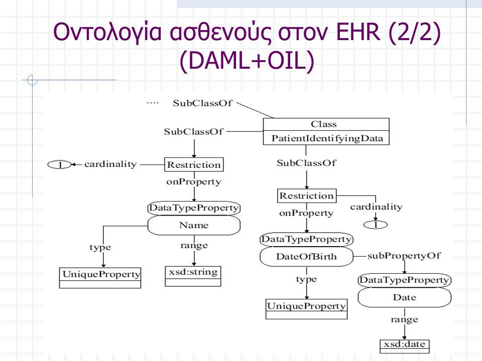 Οντολογία ασθενούς στον EHR (2/2) (DAML+OIL)