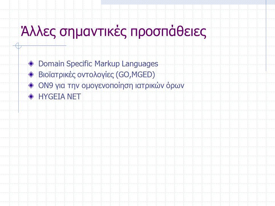 Άλλες σημαντικές προσπάθειες Domain Specific Markup Languages Βιοϊατρικές οντολογίες (GO,MGED) ΟΝ9 για την ομογενοποίηση ιατρικών όρων HYGEIA NET