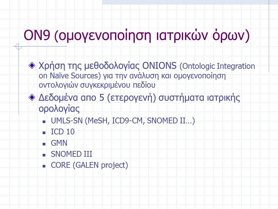 ΟΝ9 ( ομογενοποίηση ιατρικών όρων) Xρήση της μεθοδολογίας ONIONS (Οntologic Integration on Naïve Sources) για την ανάλυση και ομογενοποίηση οντολογιών