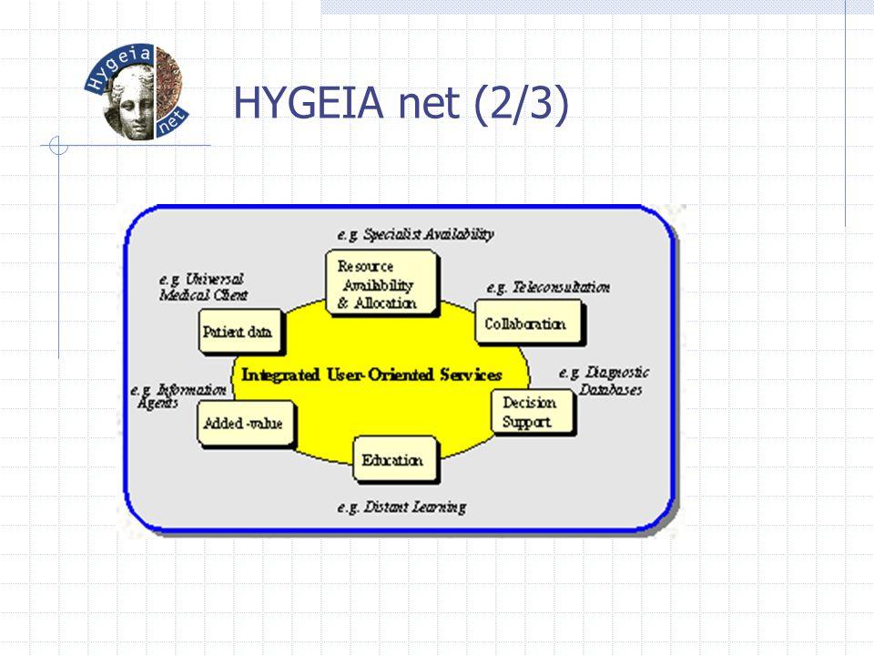 HYGEIA net (2/3)