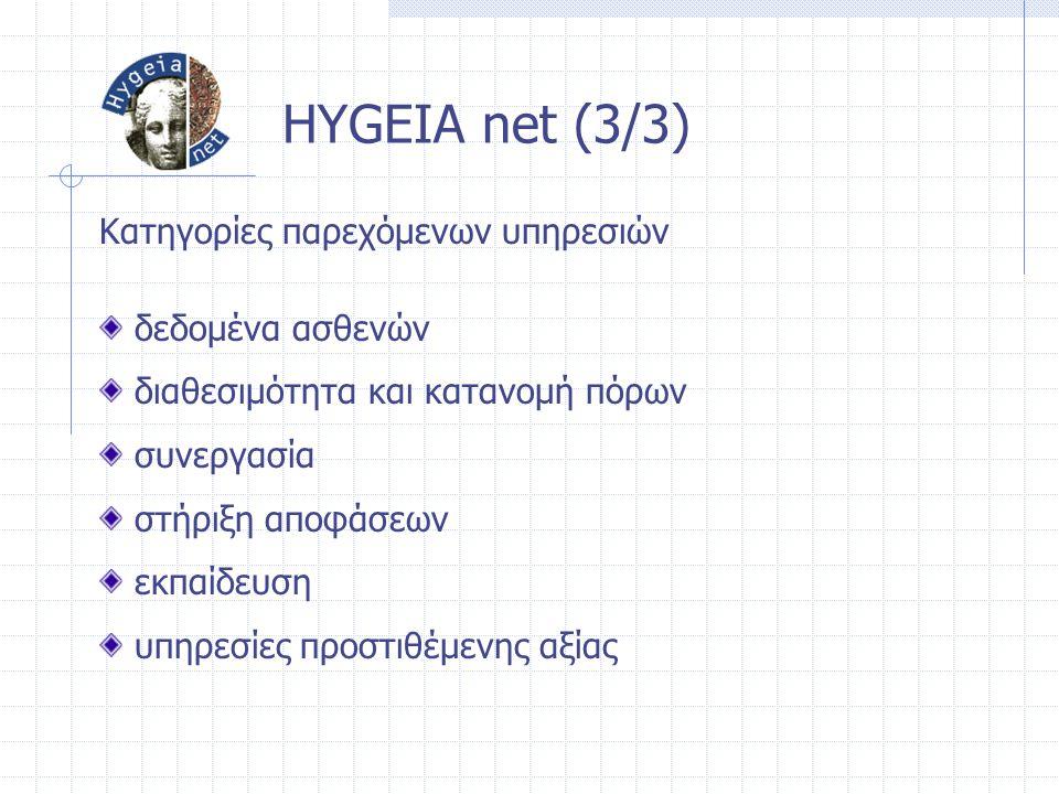 HYGEIA net (3/3) Κατηγορίες παρεχόμενων υπηρεσιών δεδομένα ασθενών διαθεσιμότητα και κατανομή πόρων συνεργασία στήριξη αποφάσεων εκπαίδευση υπηρεσίες