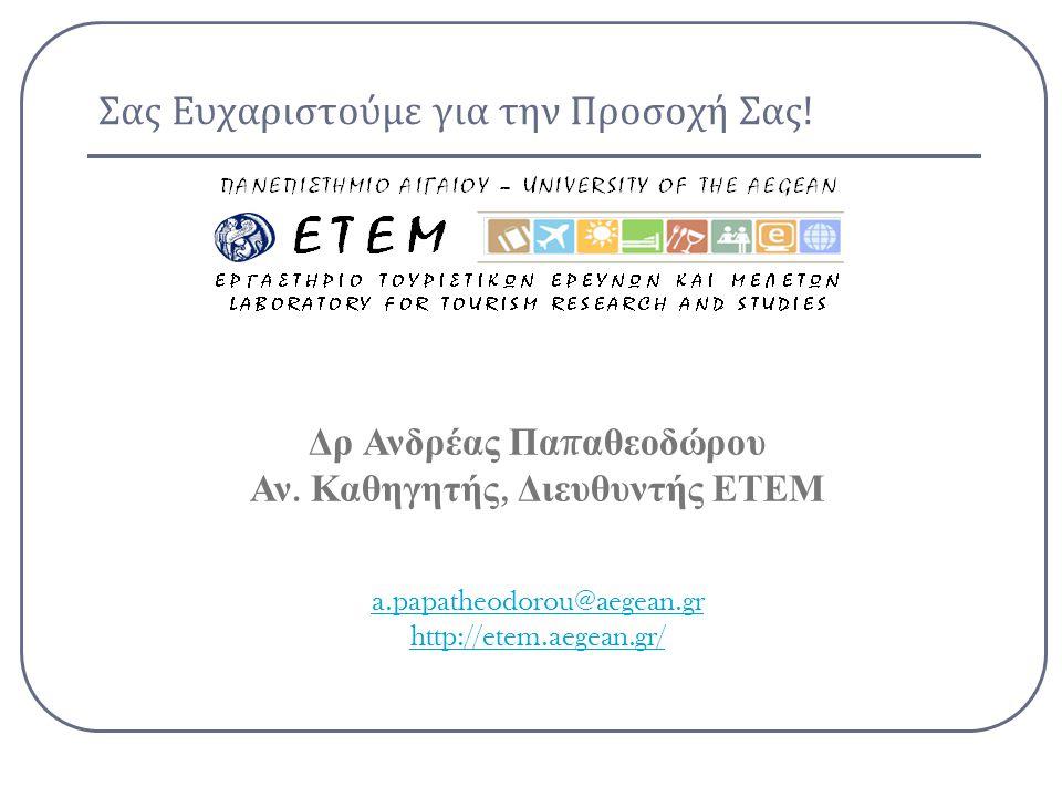 Δρ Ανδρέας Πα π αθεοδώρου Αν. Καθηγητής, Διευθυντής ΕΤΕΜ a.papatheodorou@aegean.gr http://etem.aegean.gr/ Σας Ευχαριστούμε για την Προσοχή Σας!