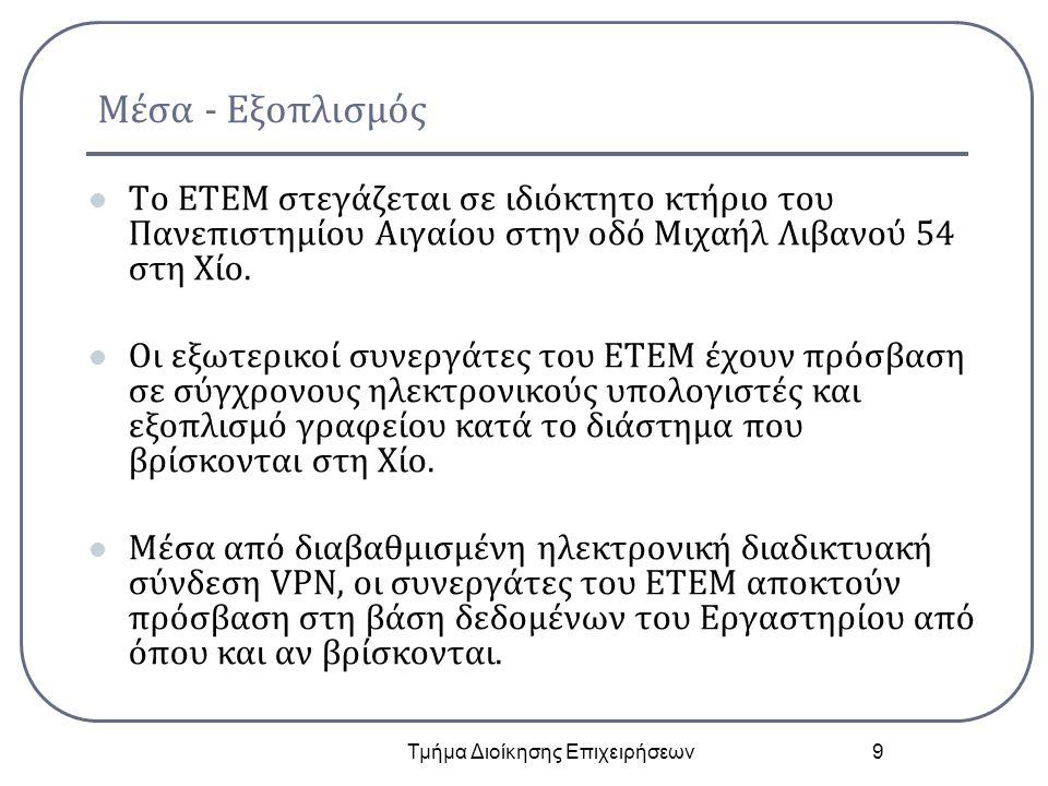 Μέσα - Εξοπλισμός Το ΕΤΕΜ στεγάζεται σε ιδιόκτητο κτήριο του Πανεπιστημίου Αιγαίου στην οδό Μιχαήλ Λιβανού 54 στη Χίο. Οι εξωτερικοί συνεργάτες του ΕΤ