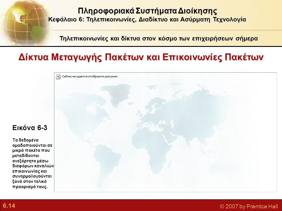 6.14 © 2007 by Prentice Hall Δίκτυα Μεταγωγής Πακέτων και Επικοινωνίες Πακέτων Τηλεπικοινωνίες και δίκτυα στον κόσμο των επιχειρήσεων σήμερα Πληροφορι
