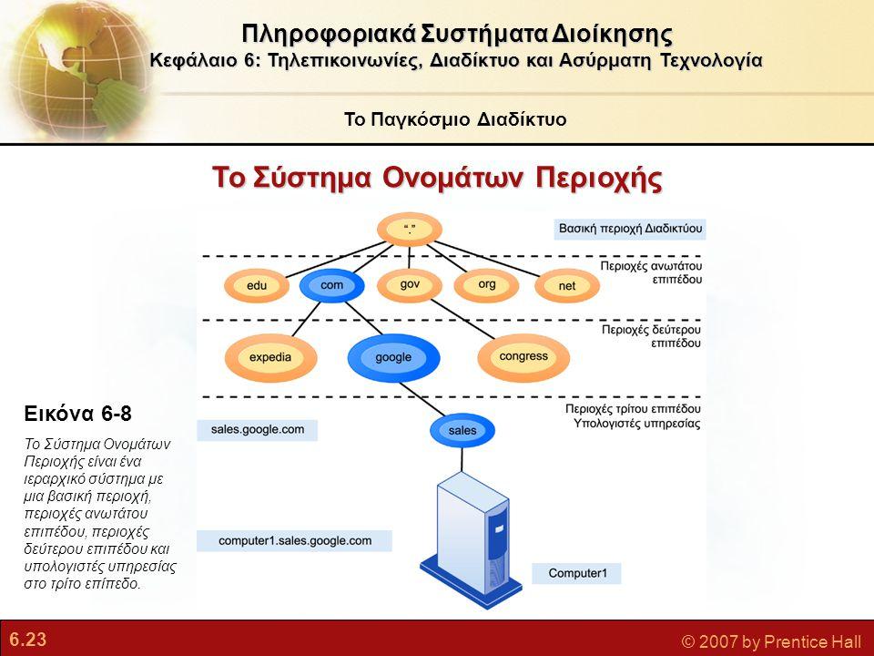 6.23 © 2007 by Prentice Hall Το Σύστημα Ονομάτων Περιοχής Πληροφοριακά Συστήματα Διοίκησης Κεφάλαιο 6: Τηλεπικοινωνίες, Διαδίκτυο και Ασύρματη Τεχνολο