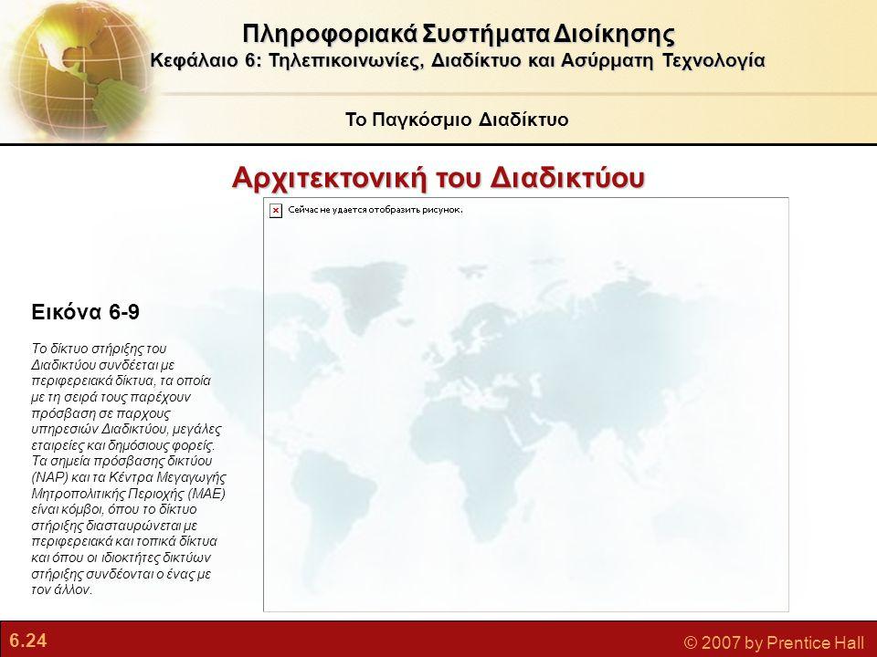 6.24 © 2007 by Prentice Hall Αρχιτεκτονική του Διαδικτύου Πληροφοριακά Συστήματα Διοίκησης Κεφάλαιο 6: Τηλεπικοινωνίες, Διαδίκτυο και Ασύρματη Τεχνολο