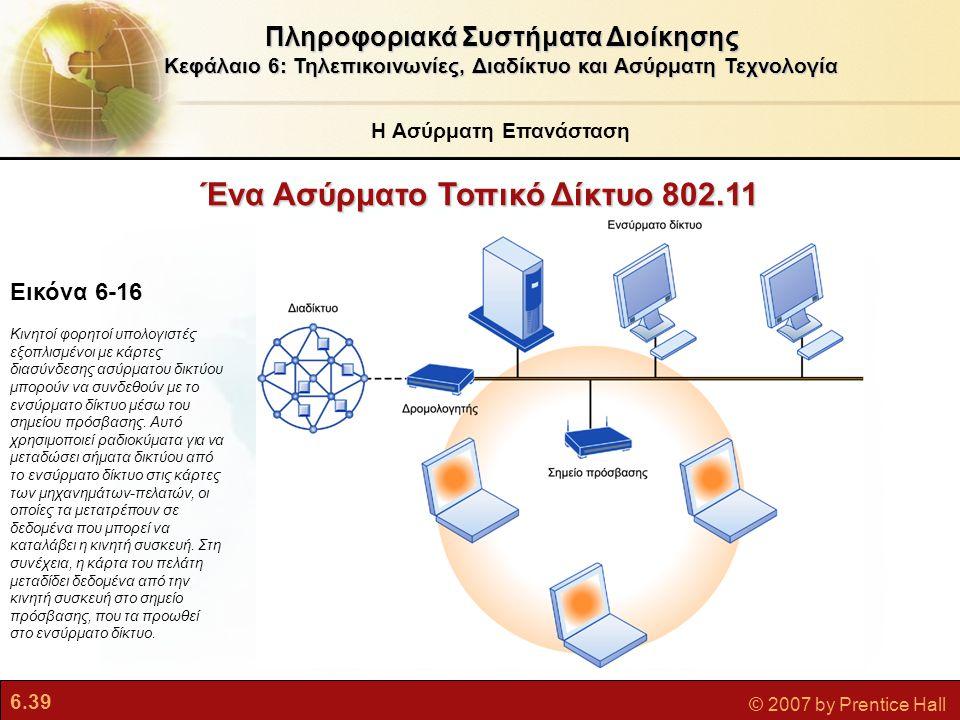 6.39 © 2007 by Prentice Hall Ένα Ασύρματο Τοπικό Δίκτυο 802.11 Πληροφοριακά Συστήματα Διοίκησης Κεφάλαιο 6: Τηλεπικοινωνίες, Διαδίκτυο και Ασύρματη Τε