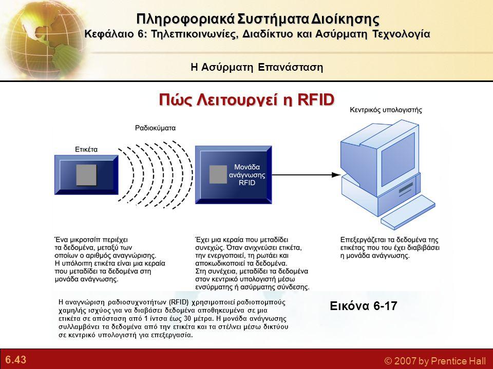 6.43 © 2007 by Prentice Hall Πώς Λειτουργεί ηRFID Πώς Λειτουργεί η RFID Πληροφοριακά Συστήματα Διοίκησης Κεφάλαιο 6: Τηλεπικοινωνίες, Διαδίκτυο και Ασ