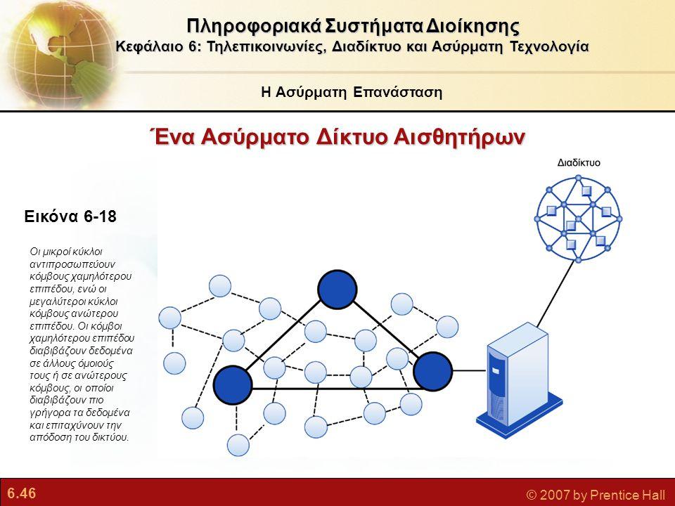 6.46 © 2007 by Prentice Hall Ένα Ασύρματο Δίκτυο Αισθητήρων Πληροφοριακά Συστήματα Διοίκησης Κεφάλαιο 6: Τηλεπικοινωνίες, Διαδίκτυο και Ασύρματη Τεχνο