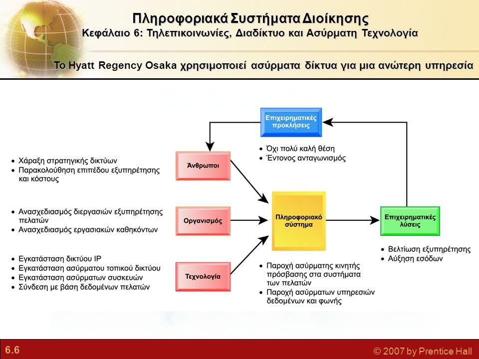 6.7 © 2007 by Prentice Hall Τηλεπικοινωνίες και δίκτυα στον κόσμο των επιχειρήσεων σήμερα  Σύγκλιση: Τα τηλεφωνικά και τα δίκτυα υπολογιστών συγκλίνουν σε ένα ενιαίο ψηφιακό δίκτυο που χρησιμοποιεί τα πρότυπα του Διαδικτύου Οι καλωδιακές εταιρείες προσφέρουν και υπηρεσίες φωνής  Σύνδεση ευρείας ζώνης : Πάνω από το 60% των χρηστών Διαδικτύου στις ΗΠΑ έχουν συνδέσεις ευρείας ζώνης  Ασύρματη σύνδεση ευρείας ζώνης: Όλο και περισσότερες μεταδόσεις φωνής και δεδομένων και πρόσβαση στο Διαδίκτυο γίνονται με συστήματα ευρείας ζώνης Πληροφοριακά Συστήματα Διοίκησης Κεφάλαιο 6: Τηλεπικοινωνίες, Διαδίκτυο και Ασύρματη Τεχνολογία Τάσεις στα Δίκτυα και τις Επικοινωνίες