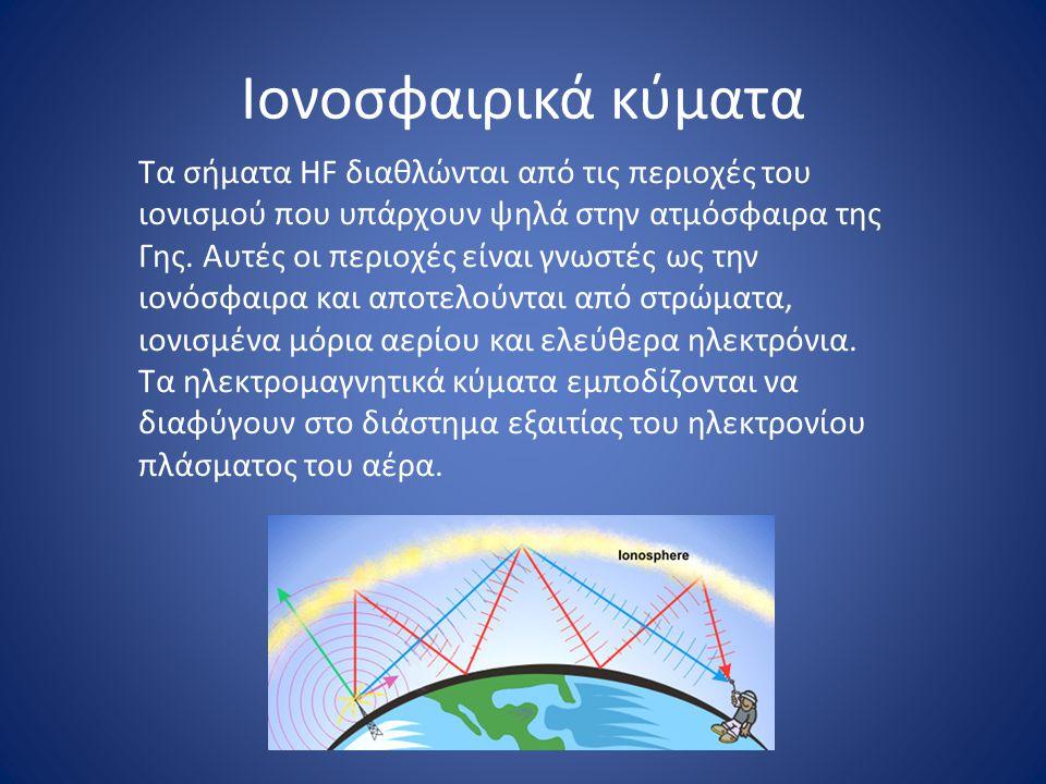 Ιονοσφαιρικά κύματα Η αλλαγή πορείας του κύματος γίνεται με κύρτωση που οδηγεί σε ανάκλαση του κύματος (πολλαπλή διάθλαση) και διευκολύνεται από: Μικρές συχνότητες στο ραδιοκύμα.