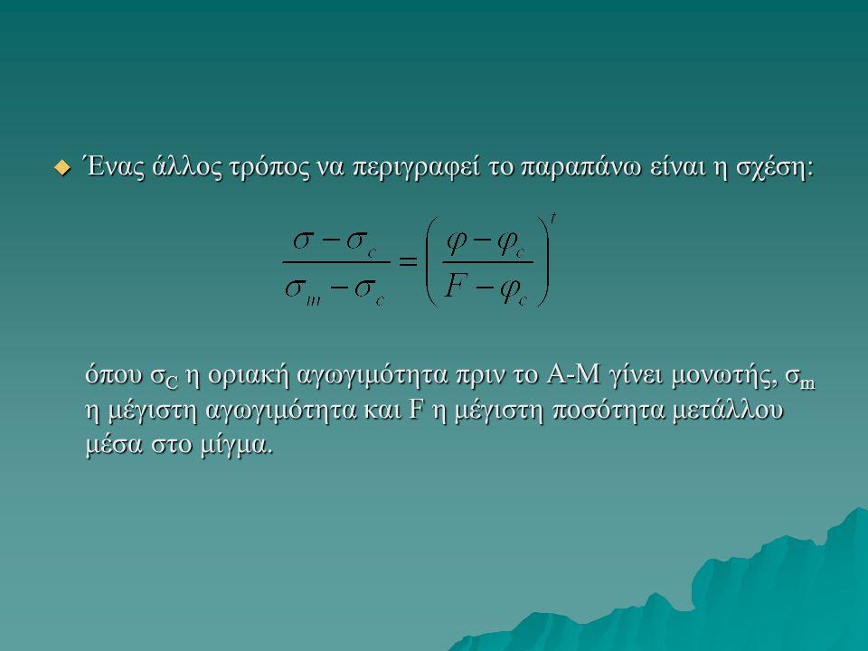  Ένας άλλος τρόπος να περιγραφεί το παραπάνω είναι η σχέση: όπου σ C η οριακή αγωγιμότητα πριν το Α-Μ γίνει μονωτής, σ m η μέγιστη αγωγιμότητα και F