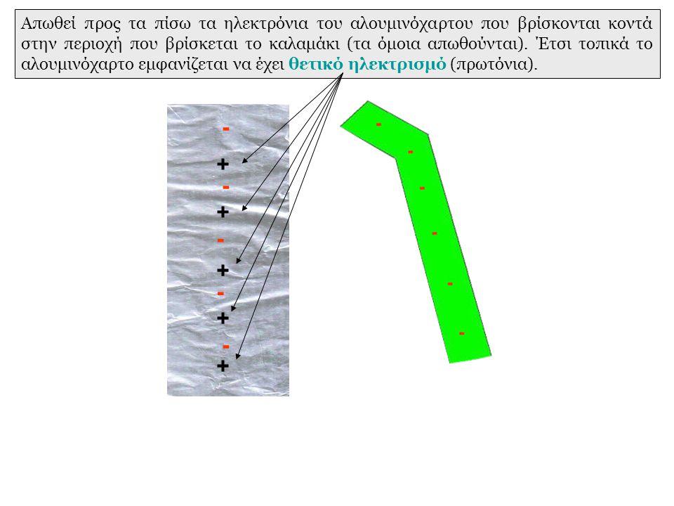 Απωθεί προς τα πίσω τα ηλεκτρόνια του αλουμινόχαρτου που βρίσκονται κοντά στην περιοχή που βρίσκεται το καλαμάκι (τα όμοια απωθούνται).