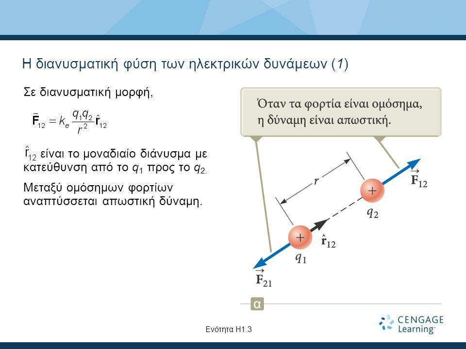 Η διανυσματική φύση των ηλεκτρικών δυνάμεων (1) Σε διανυσματική μορφή, είναι το μοναδιαίο διάνυσμα με κατεύθυνση από το q 1 προς το q 2. Μεταξύ ομόσημ