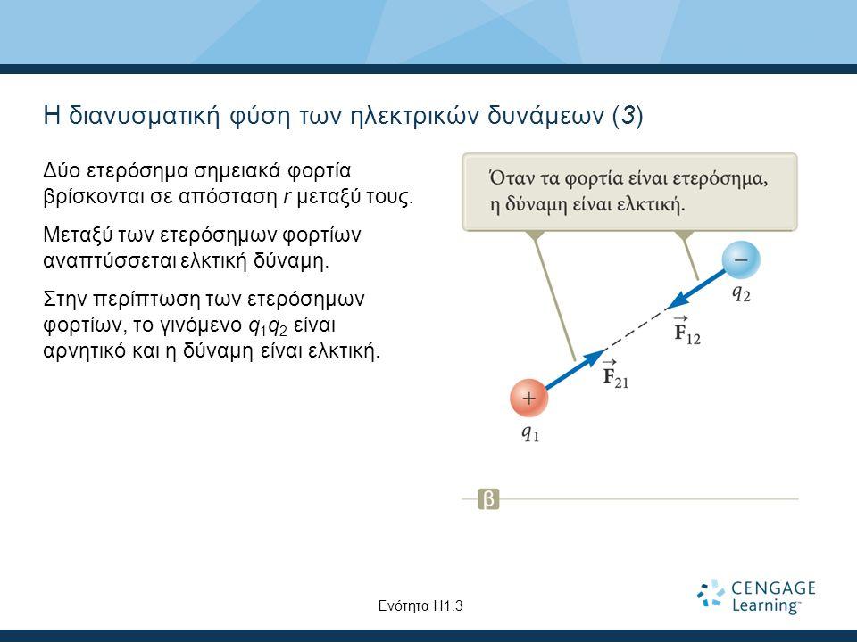 Η διανυσματική φύση των ηλεκτρικών δυνάμεων (3) Δύο ετερόσημα σημειακά φορτία βρίσκονται σε απόσταση r μεταξύ τους. Μεταξύ των ετερόσημων φορτίων αναπ