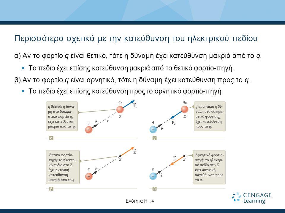 Περισσότερα σχετικά με την κατεύθυνση του ηλεκτρικού πεδίου α) Αν το φορτίο q είναι θετικό, τότε η δύναμη έχει κατεύθυνση μακριά από το q.  Το πεδίο