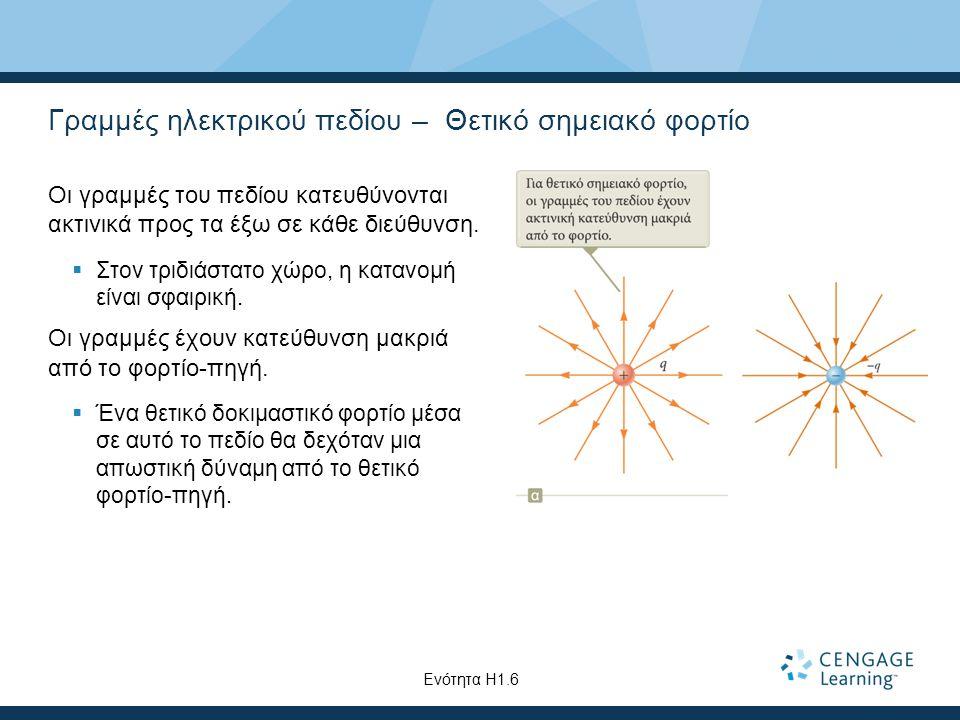Γραμμές ηλεκτρικού πεδίου – Θετικό σημειακό φορτίο Οι γραμμές του πεδίου κατευθύνονται ακτινικά προς τα έξω σε κάθε διεύθυνση.  Στον τριδιάστατο χώρο
