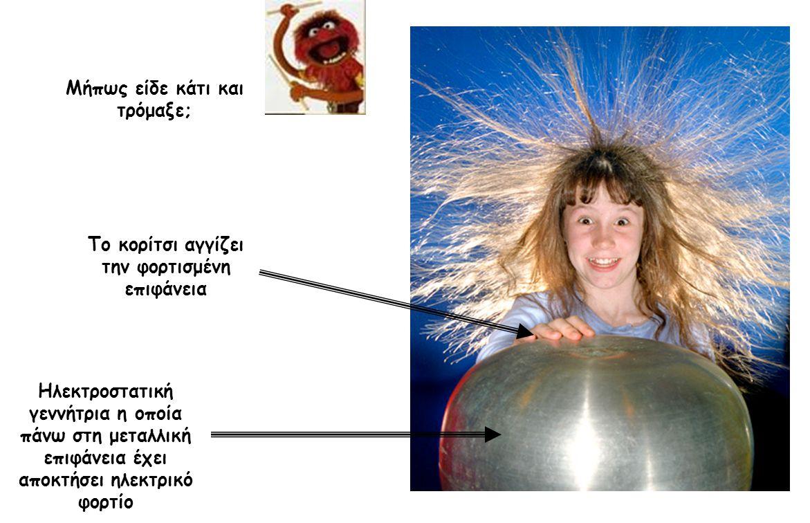 Ηλεκτροστατική γεννήτρια η οποία πάνω στη μεταλλική επιφάνεια έχει αποκτήσει ηλεκτρικό φορτίο Το κορίτσι αγγίζει την φορτισμένη επιφάνεια Μήπως είδε κ