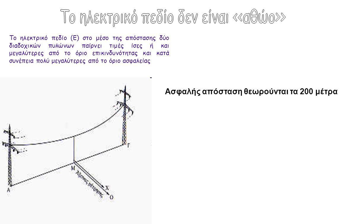 Το ηλεκτρικό πεδίο (Ε) στο μέσο της απόστασης δύο διαδοχικών πυλώνων παίρνει τιμές ίσες ή και μεγαλύτερες από το όριο επικινδυνότητας και κατά συνέπει