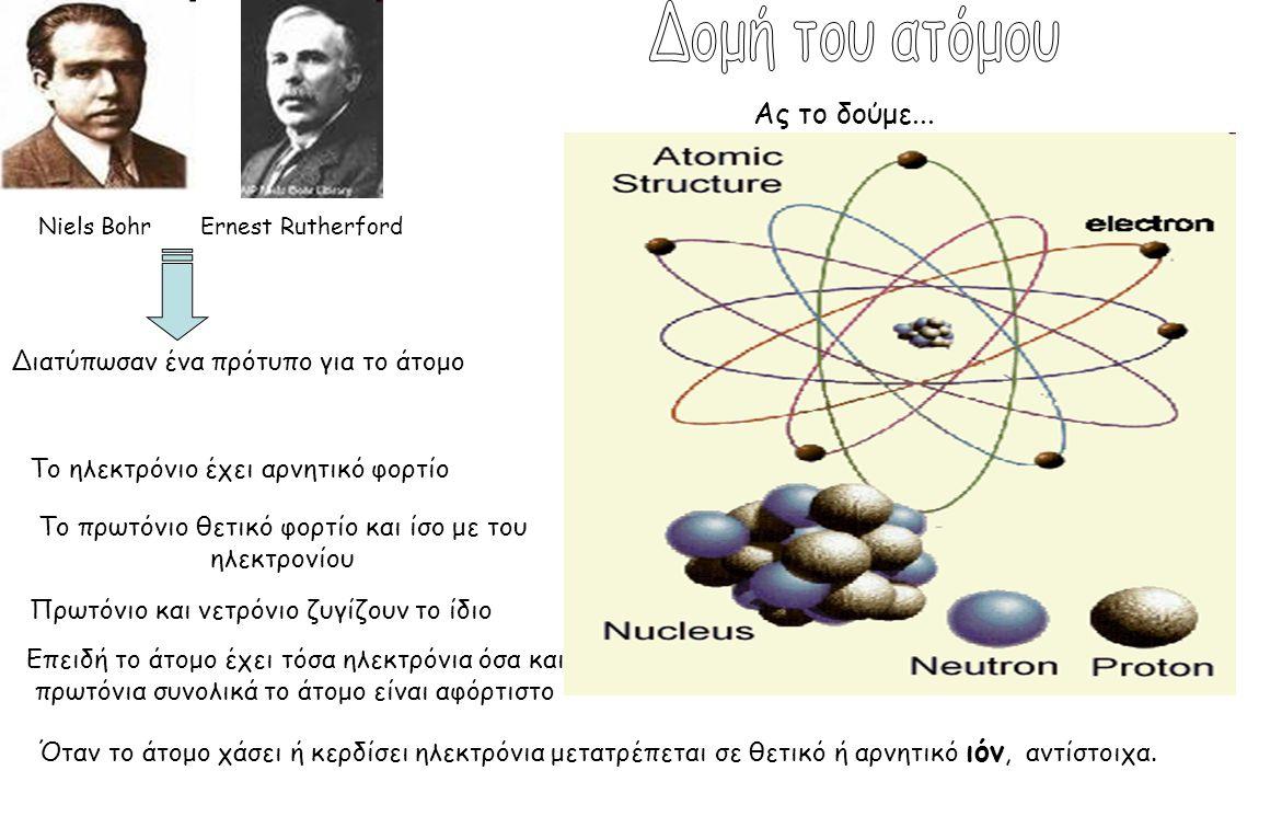 Niels BohrErnest Rutherford Διατύπωσαν ένα πρότυπο για το άτομο Ας το δούμε... Το ηλεκτρόνιο έχει αρνητικό φορτίο Το πρωτόνιο θετικό φορτίο και ίσο με