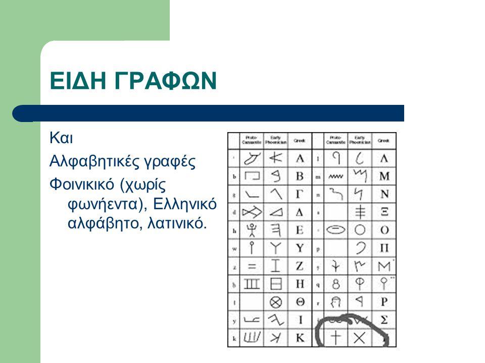 Το πρώτο φωνητικό αλφάβητο στον κόσμο δημιουργήθηκε γύρω στα τέλη του 9ου με αρχές του 8ου π.Χ.