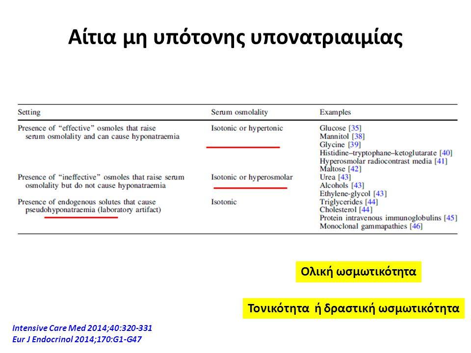 Αίτια μη υπότονης υπονατριαιμίας Ιntensive Care Med 2014;40:320-331 Eur J Endocrinol 2014;170:G1-G47 Ολική ωσμωτικότητα Τονικότητα ή δραστική ωσμωτικό