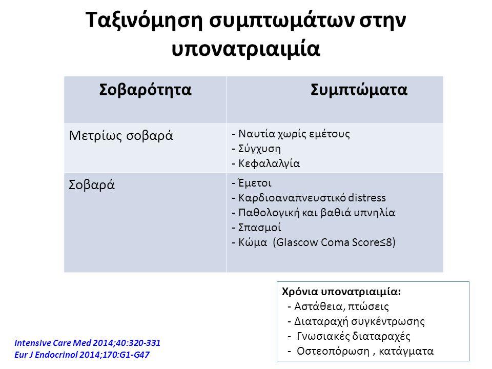 Ταξινόμηση συμπτωμάτων στην υπονατριαιμία ΣοβαρότηταΣυμπτώματα Μετρίως σοβαρά - Ναυτία χωρίς εμέτους - Σύγχυση - Κεφαλαλγία Σοβαρά - Έμετοι - Καρδιοαν