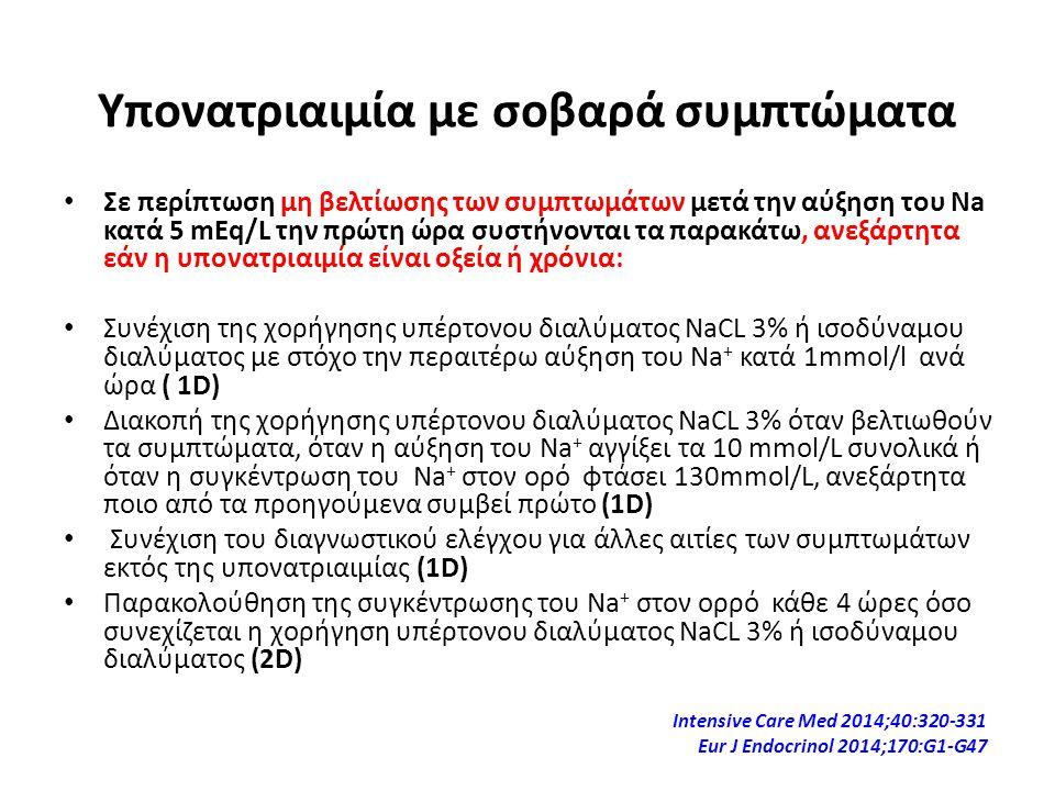 Υπονατριαιμία με σοβαρά συμπτώματα Σε περίπτωση μη βελτίωσης των συμπτωμάτων μετά την αύξηση του Na κατά 5 mEq/L την πρώτη ώρα συστήνονται τα παρακάτω