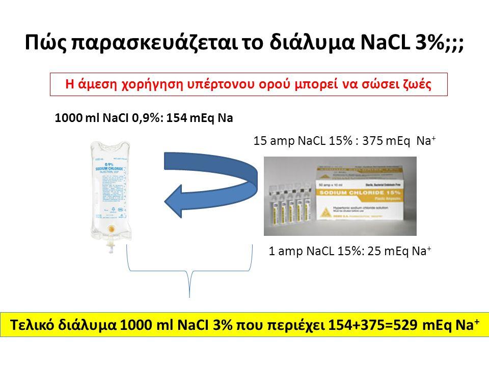 Πώς παρασκευάζεται το διάλυμα NaCL 3%;;; 1000 ml NaCI 0,9%: 154 mEq Na 1 amp NaCL 15%: 25 mEq Na + 15 amp NaCL 15% : 375 mEq Na + Τελικό διάλυμα 1000