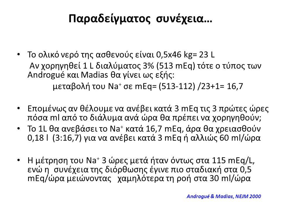 Παραδείγματος συνέχεια… Το ολικό νερό της ασθενούς είναι 0,5x46 kg= 23 L Αν χορηγηθεί 1 L διαλύματος 3% (513 mEq) τότε ο τύπος των Androgué και Madias