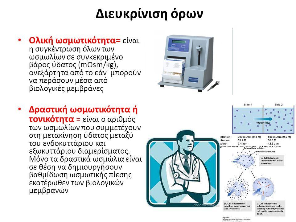Διευκρίνιση όρων Ολική ωσμωτικότητα= είναι η συγκέντρωση όλων των ωσμωλίων σε συγκεκριμένο βάρος ύδατος (mOsm/kg), ανεξάρτητα από το εάν μπορούν να πε