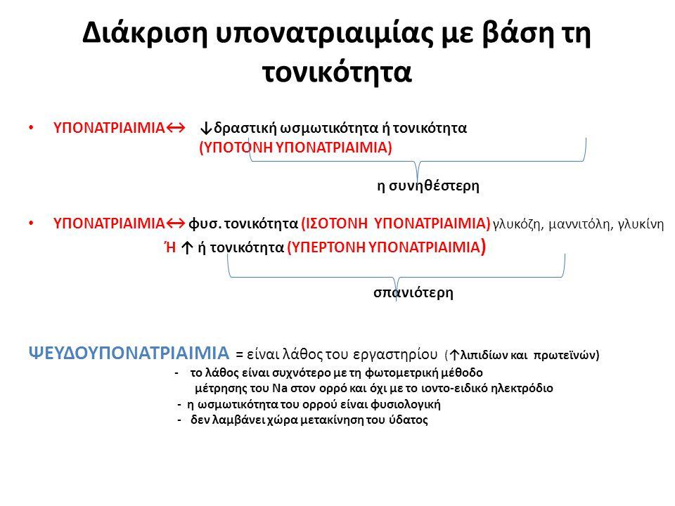 Διάκριση υπονατριαιμίας με βάση τη τονικότητα ΥΠΟΝΑΤΡΙΑΙΜΙΑ↔ ↓δραστική ωσμωτικότητα ή τονικότητα (ΥΠΟΤΟΝΗ ΥΠΟΝΑΤΡΙΑΙΜΙΑ) η συνηθέστερη ΥΠΟΝΑΤΡΙΑΙΜΙΑ↔