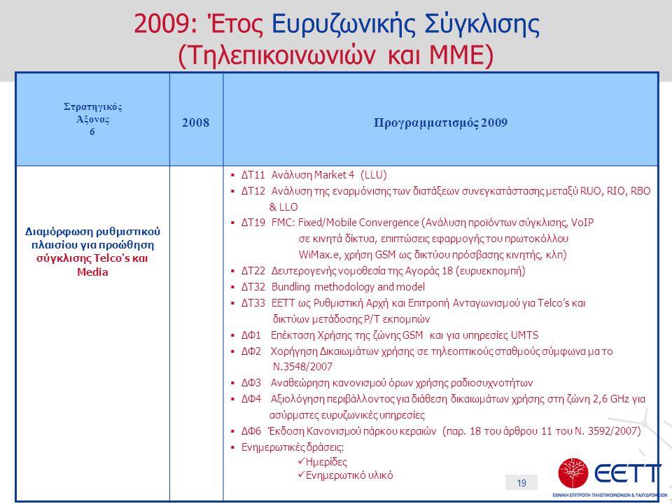 19 2009: Έτος Ευρυζωνικής Σύγκλισης (Τηλεπικοινωνιών και ΜΜΕ) Στρατηγικός Άξονας 6 2008 Προγραμματισμός 2009 Διαμόρφωση ρυθμιστικού πλαισίου για προώθηση σύγκλισης Telco s και Media  ΔΤ11 Ανάλυση Market 4 (LLU)  ΔΤ12 Ανάλυση της εναρμόνισης των διατάξεων συνεγκατάστασης μεταξύ RUO, RIO, RBO & LLO  ΔΤ19 FMC: Fixed/Mobile Convergence (Ανάλυση προϊόντων σύγκλισης, VoIP σε κινητά δίκτυα, επιπτώσεις εφαρμογής του πρωτοκόλλου WiMax.e, χρήση GSM ως δικτύου πρόσβασης κινητής, κλπ)  ΔΤ22 Δευτερογενής νομοθεσία της Αγοράς 18 (ευρυεκπομπή)  ΔΤ32 Bundling methodology and model  ΔΤ33 ΕΕΤΤ ως Ρυθμιστική Αρχή και Επιτροπή Ανταγωνισμού για Telco's και δικτύων μετάδοσης Ρ/Τ εκπομπών  ΔΦ1 Επέκταση Χρήσης της ζώνης GSM και για υπηρεσίες UMTS  ΔΦ2 Χορήγηση Δικαιωμάτων χρήσης σε τηλεοπτικούς σταθμούς σύμφωνα μα το Ν.3548/2007  ΔΦ3 Αναθεώρηση κανονισμού όρων χρήσης ραδιοσυχνοτήτων  ΔΦ4 Αξιολόγηση περιβάλλοντος για διάθεση δικαιωμάτων χρήσης στη ζώνη 2,6 GHz για ασύρματες ευρυζωνικές υπηρεσίες  ΔΦ6 Έκδοση Κανονισμού πάρκου κεραιών (παρ.