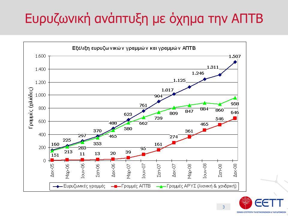 3 Ευρυζωνική ανάπτυξη με όχημα την ΑΠΤΒ