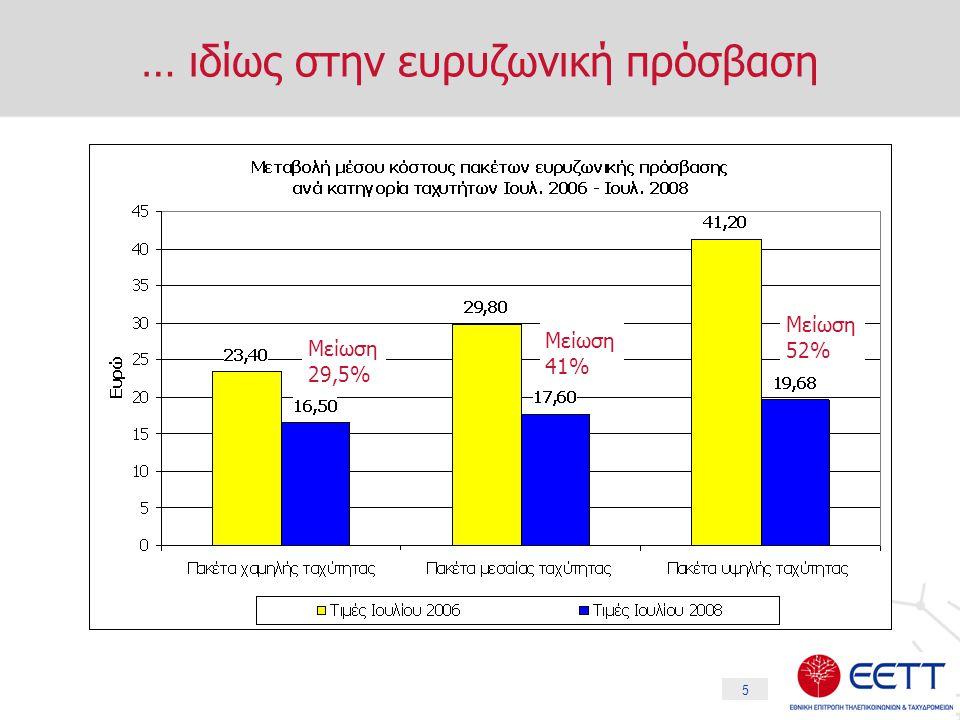 5 … ιδίως στην ευρυζωνική πρόσβαση Μείωση 29,5% Μείωση 41% Μείωση 52%