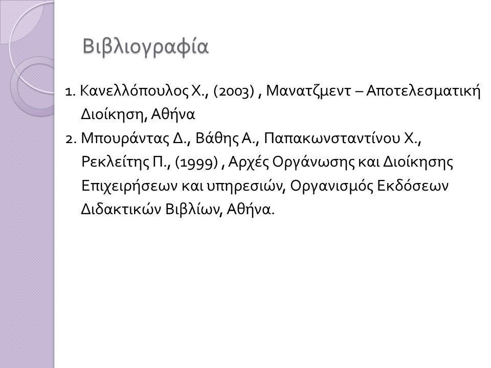 Βιβλιογραφία 1. Κανελλόπουλος Χ., (2003), Μανατζμεντ – Αποτελεσματική Διοίκηση, Αθήνα 2. Μπουράντας Δ., Βάθης Α., Παπακωνσταντίνου Χ., Ρεκλείτης Π., (