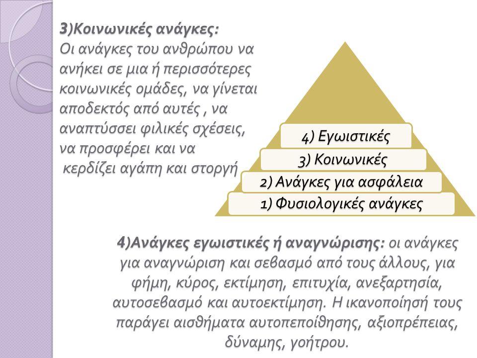 4) Ανάγκες εγωιστικές ή αναγνώρισης : οι ανάγκες για αναγνώριση και σεβασμό από τους άλλους, για φήμη, κύρος, εκτίμηση, επιτυχία, ανεξαρτησία, αυτοσεβ