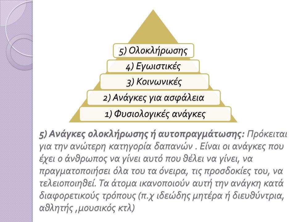 4) Εγωιστικές 1) Φυσιολογικές ανάγκες 2) Ανάγκες για ασφάλεια 3) Κοινωνικές 5) Ολοκλήρωσης 5) Ανάγκες ολοκλήρωσης ή αυτοπραγμάτωσης : Πρόκειται για τη
